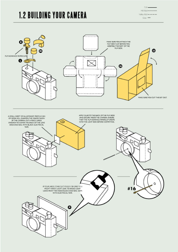 Blog Paper Toy Leica papier instructions 1 Sténopé Leica M3 en papier